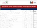 Cursos Telepresenciais -  MAIO 2019